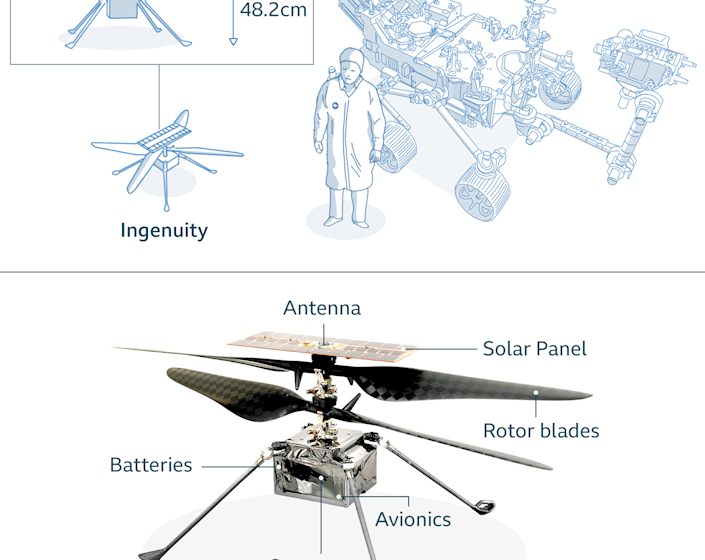 Mars helicopter photographs Mars rover