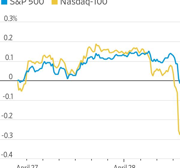 U.S. Stock Futures Waver Ahead of Fed Update
