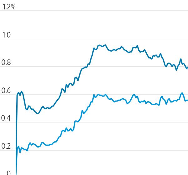 Stock Futures Rise on Stimulus Prospects