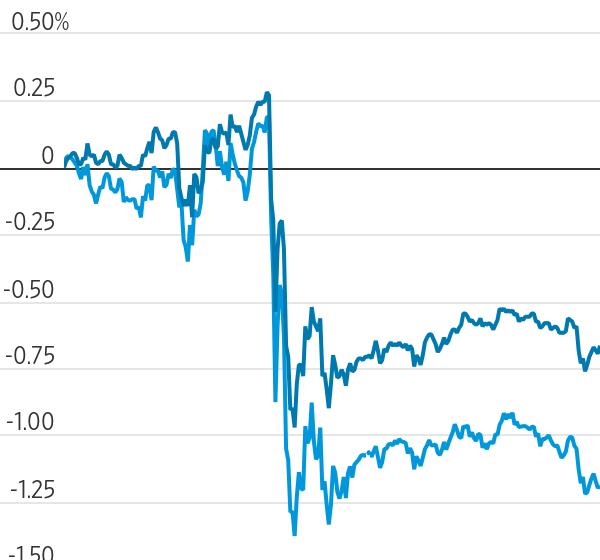 U.S. Stock Futures Post Modest Gains