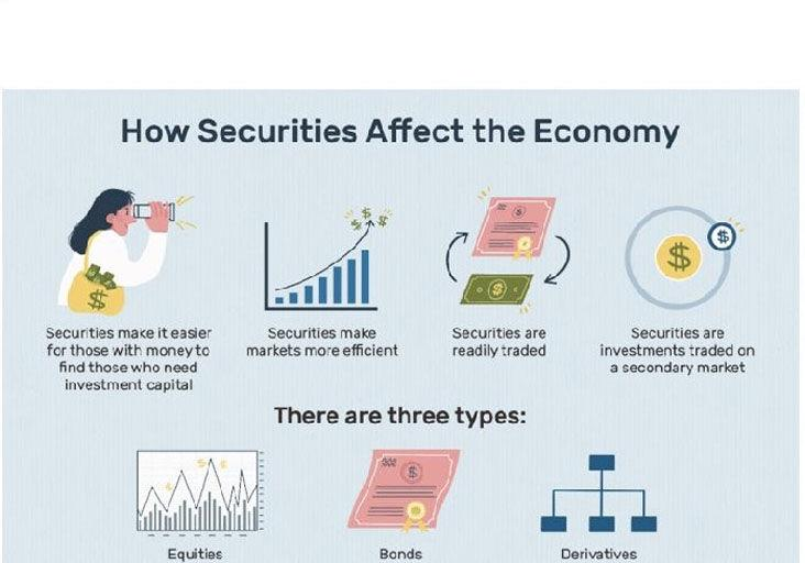 The importance of securities markets | Local Business