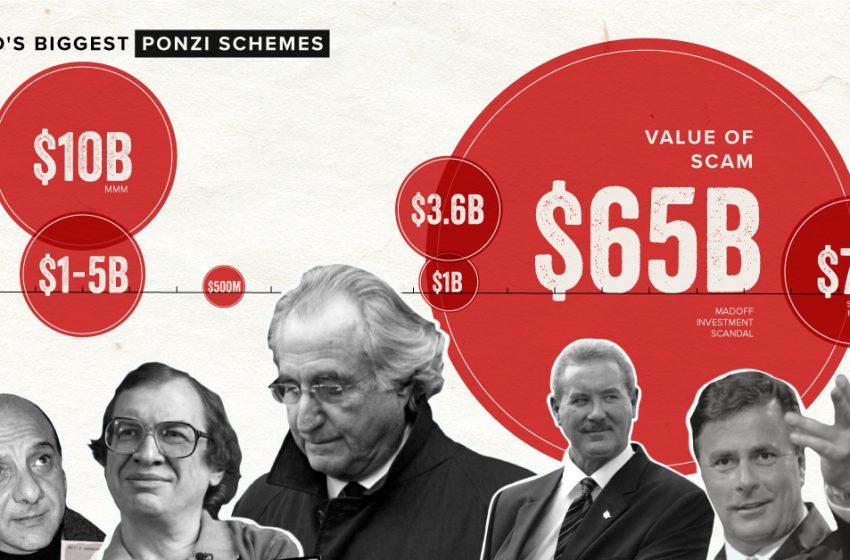 The Biggest Ponzi Schemes in Modern History