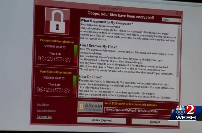 How to protect yourself with cyber security