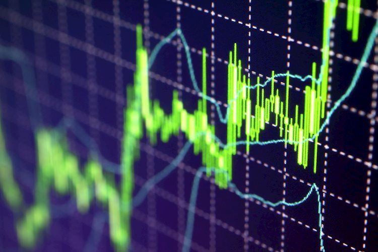 With Uranus, the keywords for financial markets are erratic, disruptive and unexpected