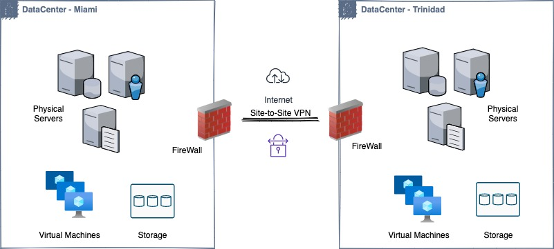 Amazon features UWI migration to the cloud