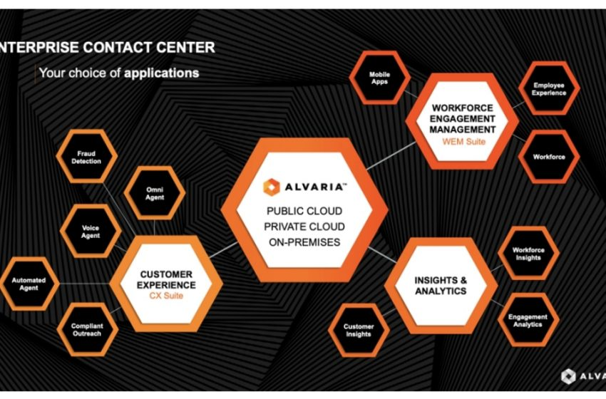 Alvaria Announces New CX and WEM Technology Solutions Scaled for the Enterprise