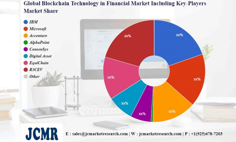 Blockchain Technology in Financial Market – Major Technology Giants in Buzz Again