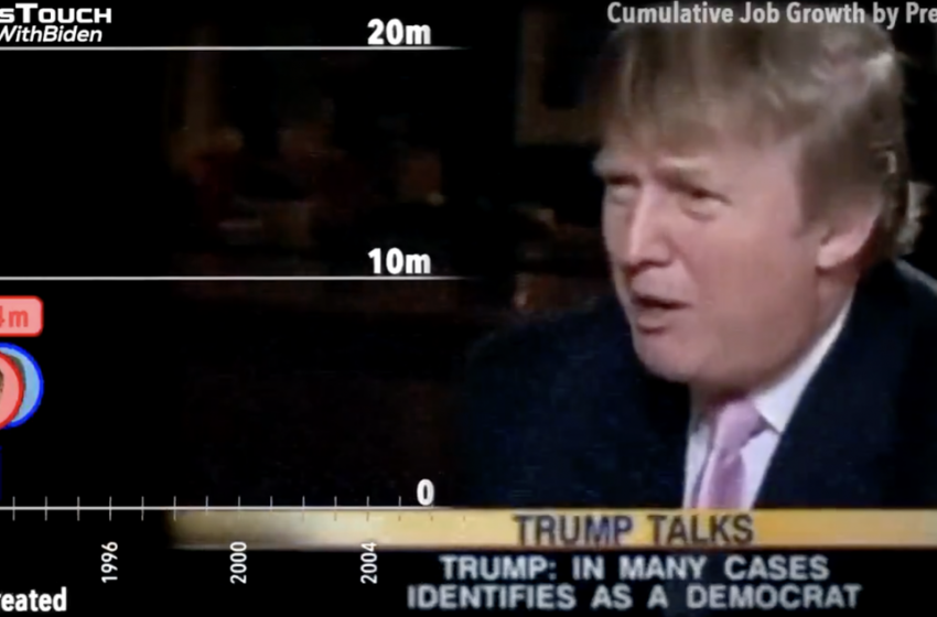 Pro-Biden ad features Trump hailing success of US economy under Democrats: 'He got one thing right'